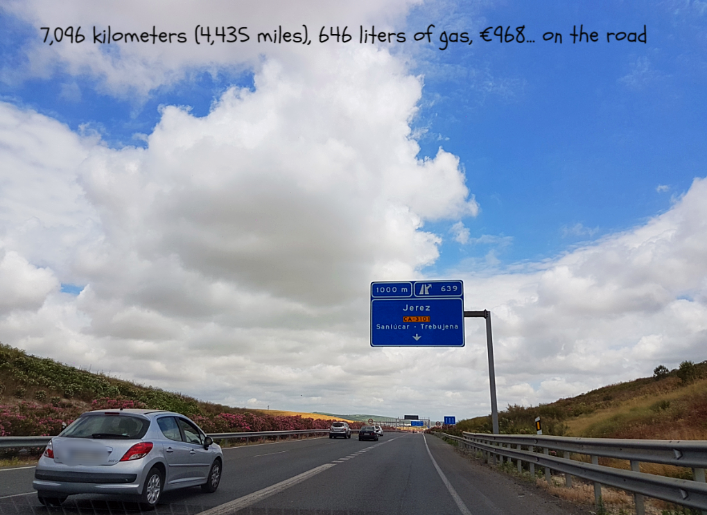 cost of unleaded fuel/gas for a family summer camping roadtrip europe